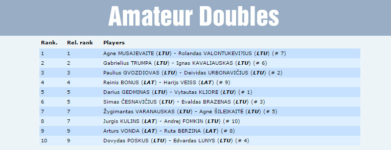 FSS-amateurdoubles